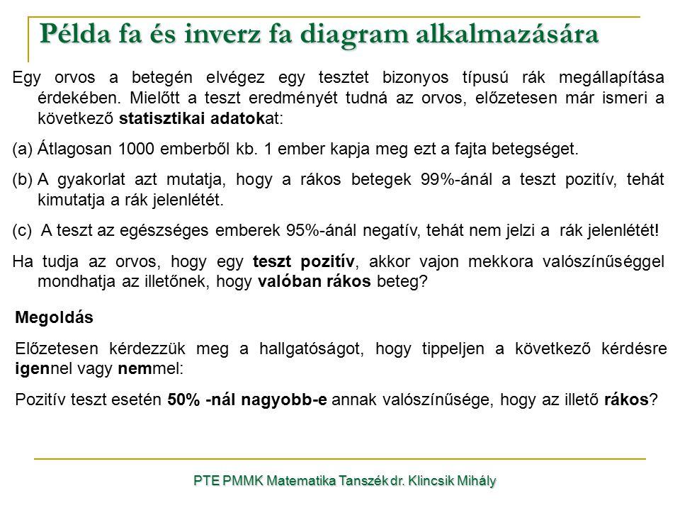 Példa fa és inverz fa diagram alkalmazására PTE PMMK Matematika Tanszék dr. Klincsik Mihály Egy orvos a betegén elvégez egy tesztet bizonyos típusú rá