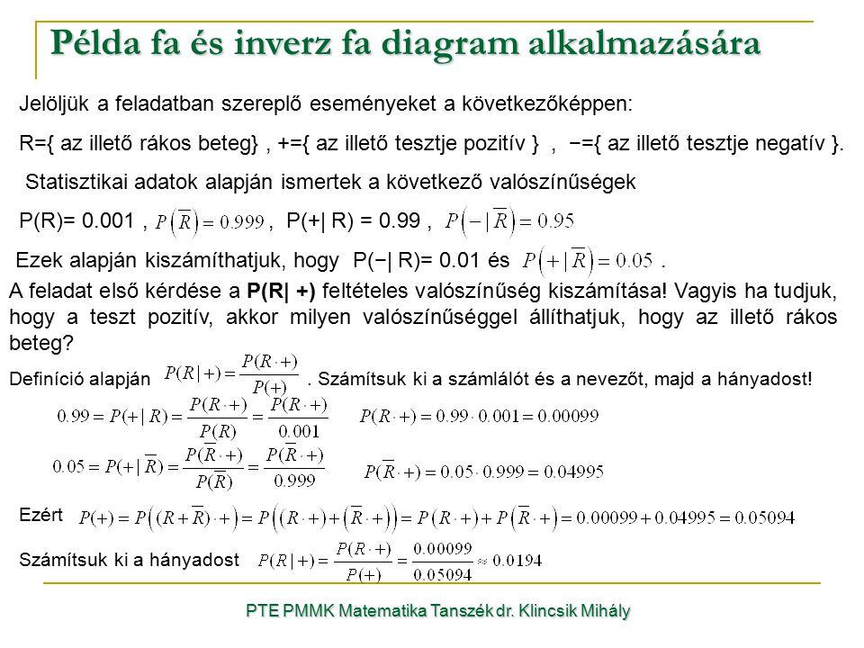 Számítsuk ki a hányadost PTE PMMK Matematika Tanszék dr. Klincsik Mihály Jelöljük a feladatban szereplő eseményeket a következőképpen: R={ az illető r