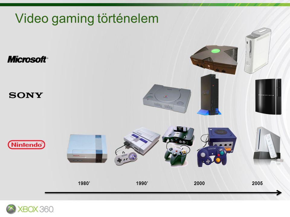 Video gaming történelem 1980'1990'20002005