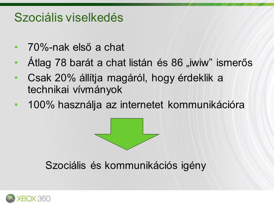 """Szociális viselkedés 70%-nak első a chat Átlag 78 barát a chat listán és 86 """"iwiw"""" ismerős Csak 20% állítja magáról, hogy érdeklik a technikai vívmány"""