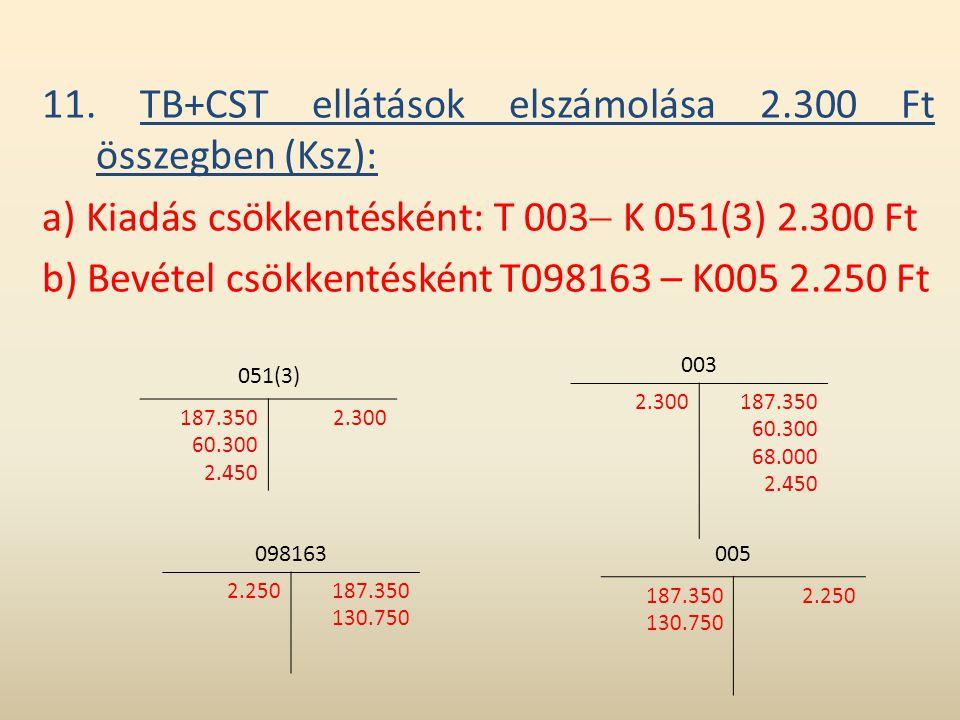 11. TB+CST ellátások elszámolása 2.300 Ft összegben (Ksz): a) Kiadás csökkentésként: T 003  K 051(3) 2.300 Ft b) Bevétel csökkentésként T098163 – K00