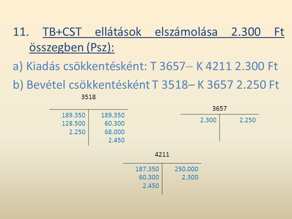 11. TB+CST ellátások elszámolása 2.300 Ft összegben (Psz): a) Kiadás csökkentésként: T 3657  K 4211 2.300 Ft b) Bevétel csökkentésként T 3518– K 3657