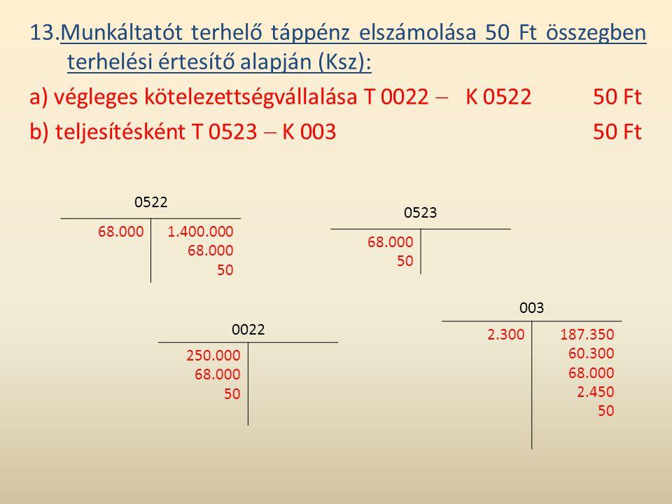 13.Munkáltatót terhelő táppénz elszámolása 50 Ft összegben terhelési értesítő alapján (Ksz): a) végleges kötelezettségvállalása T 0022  K 052250 Ft b