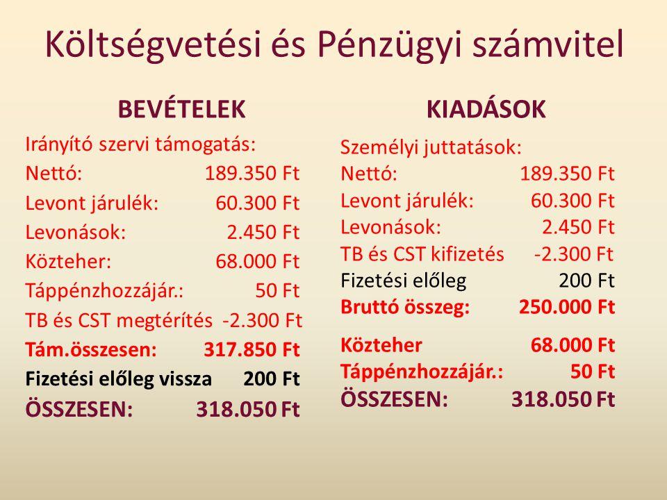 Költségvetési és Pénzügyi számvitel BEVÉTELEK Irányító szervi támogatás: Nettó: 189.350 Ft Levont járulék: 60.300 Ft Levonások: 2.450 Ft Közteher:68.0