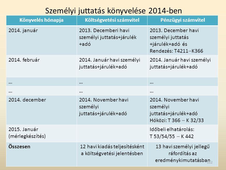 Személyi juttatás könyvelése 2014-ben Könyvelés hónapjaKöltségvetési számvitelPénzügyi számvitel 2014. január2013. Decemberi havi személyi juttatás+já