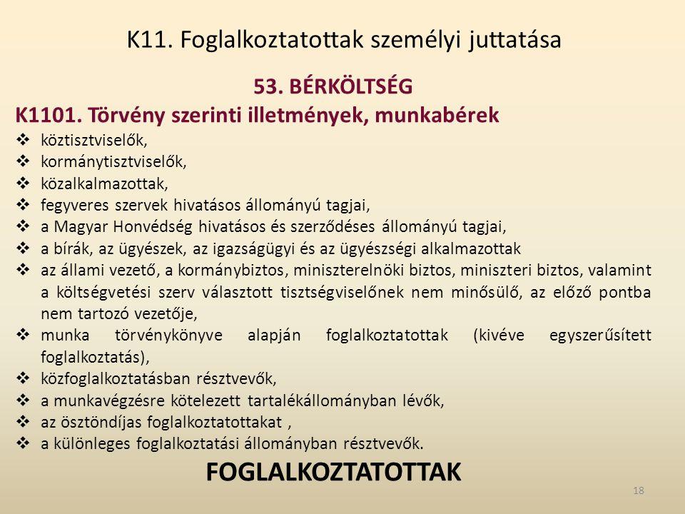 K11. Foglalkoztatottak személyi juttatása 53. BÉRKÖLTSÉG K1101. Törvény szerinti illetmények, munkabérek  köztisztviselők,  kormánytisztviselők,  k