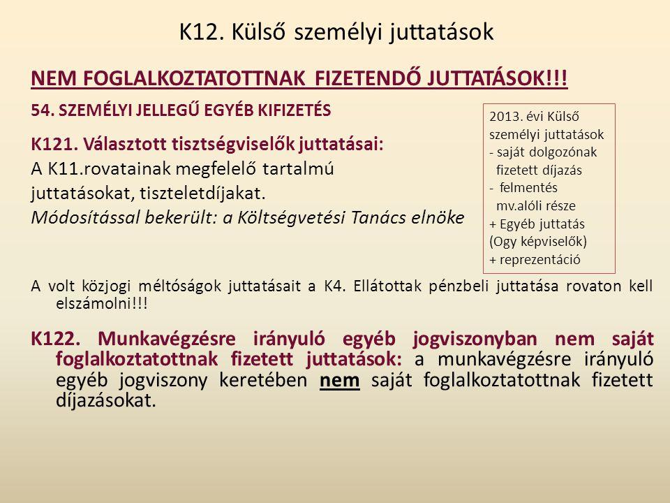 K12. Külső személyi juttatások NEM FOGLALKOZTATOTTNAK FIZETENDŐ JUTTATÁSOK!!! 54. SZEMÉLYI JELLEGŰ EGYÉB KIFIZETÉS K121. Választott tisztségviselők ju