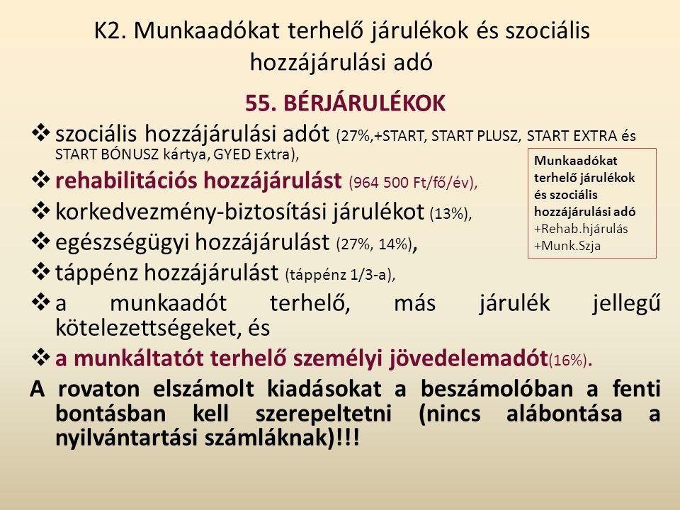 K2. Munkaadókat terhelő járulékok és szociális hozzájárulási adó 55. BÉRJÁRULÉKOK  szociális hozzájárulási adót (27%,+START, START PLUSZ, START EXTRA
