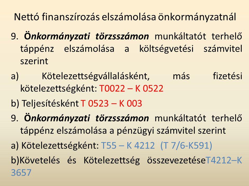 Nettó finanszírozás elszámolása önkormányzatnál 9. Önkormányzati törzsszámon munkáltatót terhelő táppénz elszámolása a költségvetési számvitel szerint