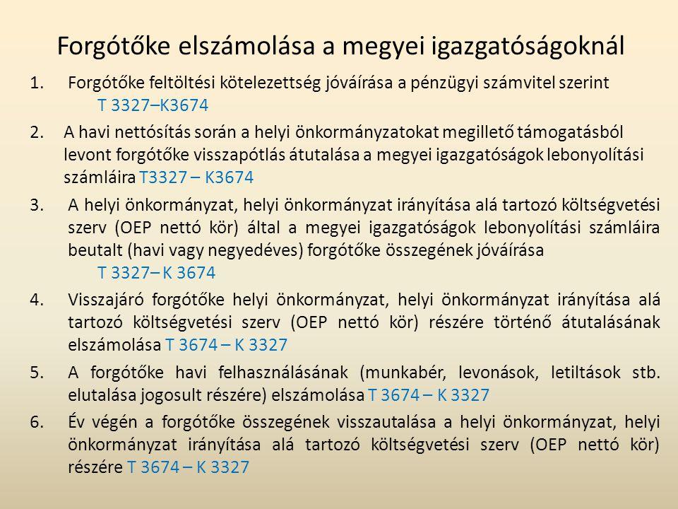 Forgótőke elszámolása a megyei igazgatóságoknál 1.Forgótőke feltöltési kötelezettség jóváírása a pénzügyi számvitel szerint T 3327–K3674 2.A havi nett