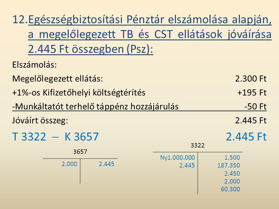 12.Egészségbiztosítási Pénztár elszámolása alapján, a megelőlegezett TB és CST ellátások jóváírása 2.445 Ft összegben (Psz): Elszámolás: Megelőlegezet