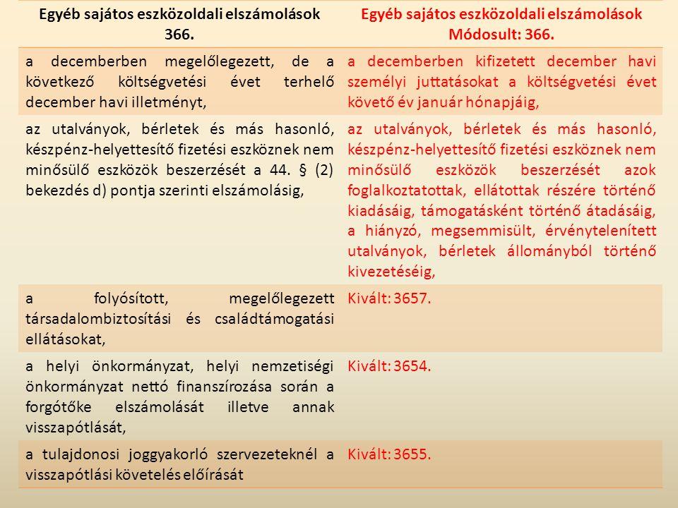 ROVATNYILVÁNTARTÁSI SZÁMLAKÖNYVVITELI SZÁMLA K1.Személyi juttatások (kiemelt előirányzat) 051.