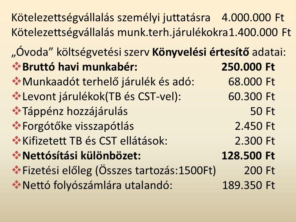 """Kötelezettségvállalás személyi juttatásra 4.000.000 Ft Kötelezettségvállalás munk.terh.járulékokra1.400.000 Ft """"Óvoda"""" költségvetési szerv Könyvelési"""