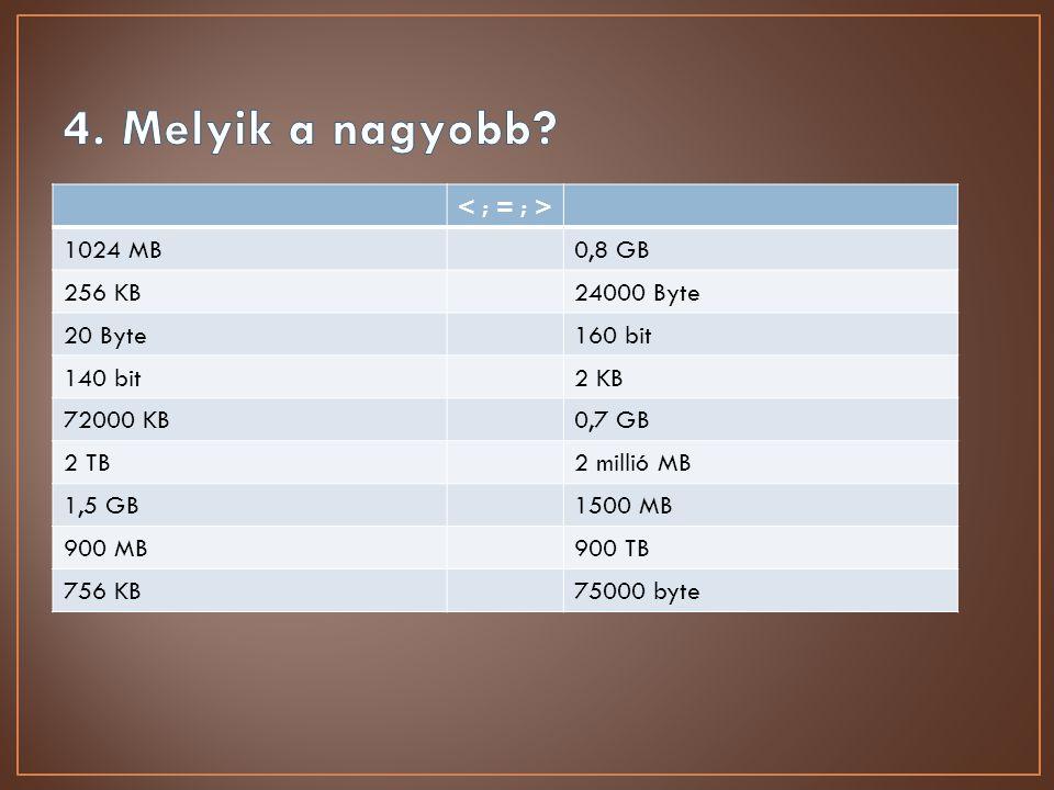 1024 MB0,8 GB 256 KB24000 Byte 20 Byte160 bit 140 bit2 KB 72000 KB0,7 GB 2 TB2 millió MB 1,5 GB1500 MB 900 MB900 TB 756 KB75000 byte