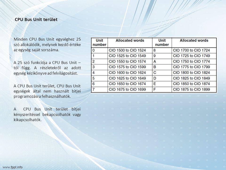 CPU Bus Unit terület Minden CPU Bus Unit egységhez 25 szó allokálódik, melynek kezdő értéke az egység saját sorszáma. A 25 szó funkciója a CPU Bus Uni