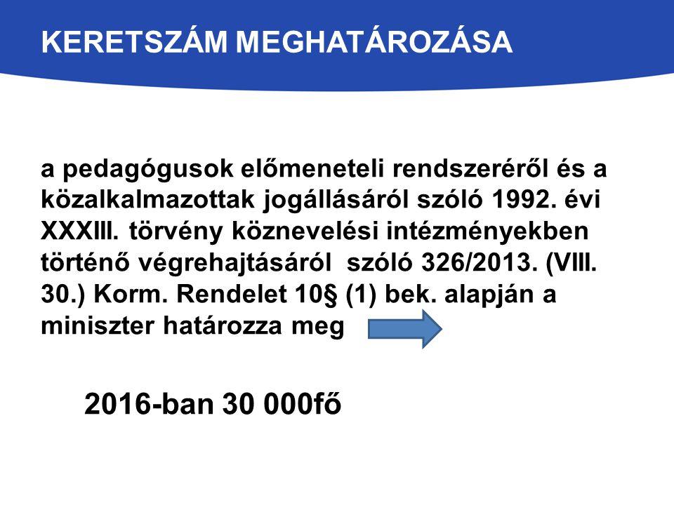 KINEK KÖTELEZŐ.MINŐSÍTŐ VIZSGÁT KELL TENNIE: Gyakornok, aki 2014.
