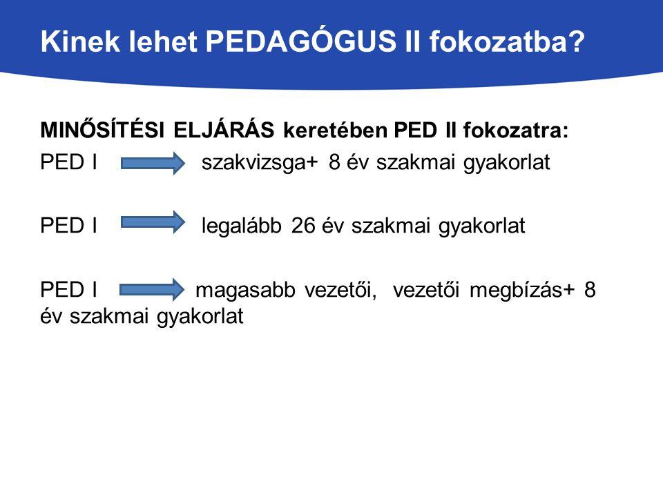 Kinek lehet PEDAGÓGUS II fokozatba? MINŐSÍTÉSI ELJÁRÁS keretében PED II fokozatra: PED I szakvizsga+ 8 év szakmai gyakorlat PED I legalább 26 év szakm