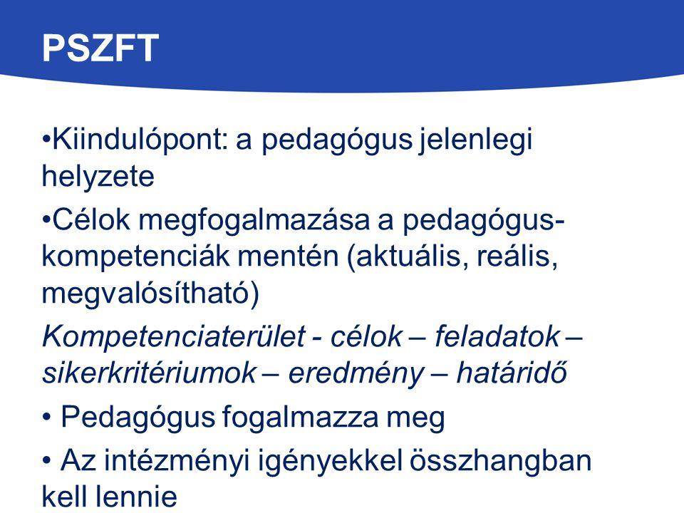 PSZFT Kiindulópont: a pedagógus jelenlegi helyzete Célok megfogalmazása a pedagógus- kompetenciák mentén (aktuális, reális, megvalósítható) Kompetenci