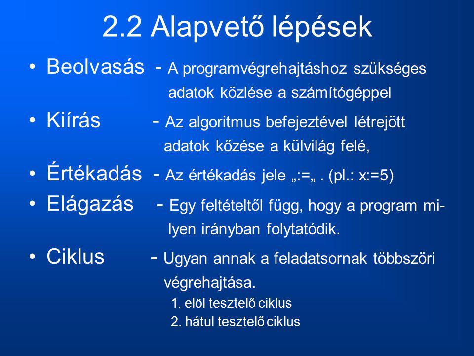 2.2 Alapvető lépések Beolvasás - A programvégrehajtáshoz szükséges adatok közlése a számítógéppel Kiírás - Az algoritmus befejeztével létrejött adatok