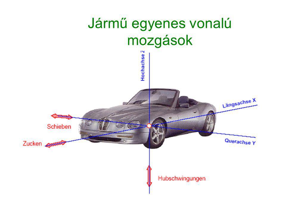 Jármű egyenes vonalú mozgások
