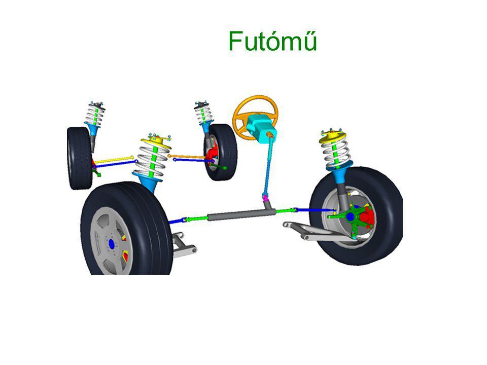 Kanyarstabilizátor A stabilizátor nélküli független felfüggesztés (C) esetén ugyanekkora kanyarban (ugyanakkora F c erő esetén) nem lehet megakadályozni a felborulást, mivel a kocsitest billenése miatt a jármű tömegközéppontja jelentősen elmozdul kifelé, s az F eredő erő a keréken kívül döfi az úttestet.