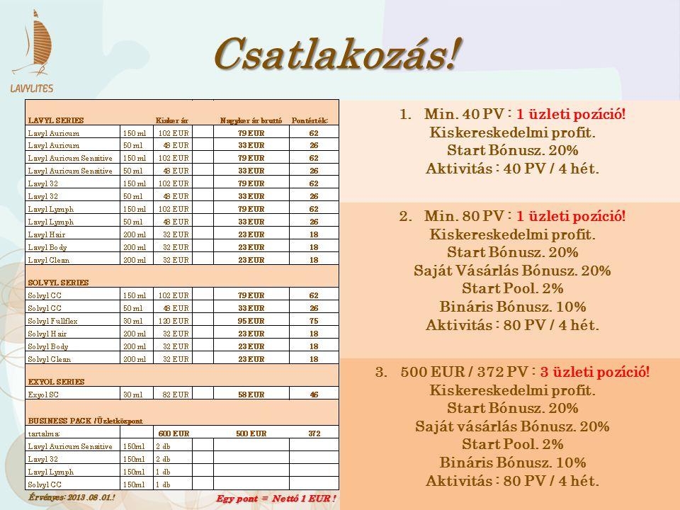 Csatlakozás! Érvényes: 2013.08.01.! Egy pont = Nettó 1 EUR ! 1.Min. 40 PV : 1 üzleti pozíció! Kiskereskedelmi profit. Start Bónusz. 20% Aktivitás : 40