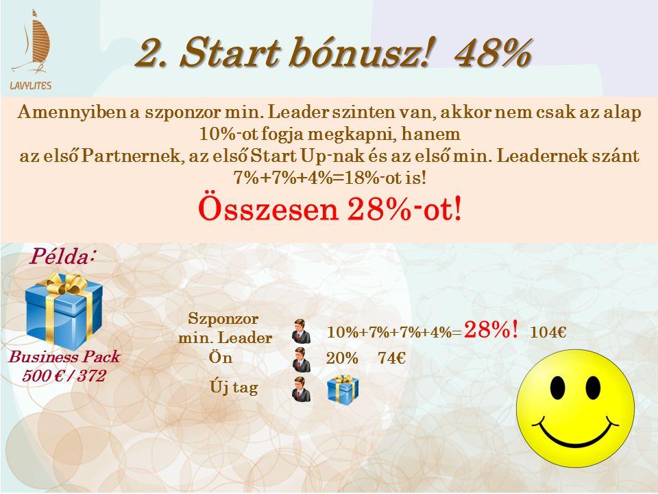 2. Start bónusz! 48% Business Pack 500 € / 372 Példa: Ön Szponzor min. Leader Amennyiben a szponzor min. Leader szinten van, akkor nem csak az alap 10