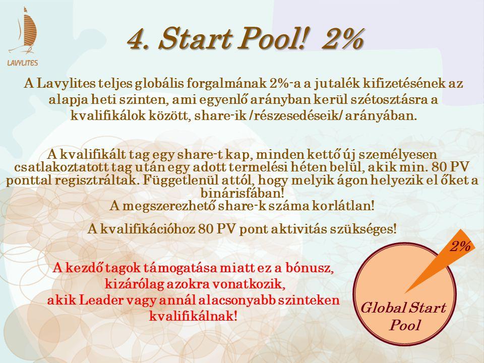 4. Start Pool! 2% A Lavylites teljes globális forgalmának 2%-a a jutalék kifizetésének az alapja heti szinten, ami egyenlő arányban kerül szétosztásra