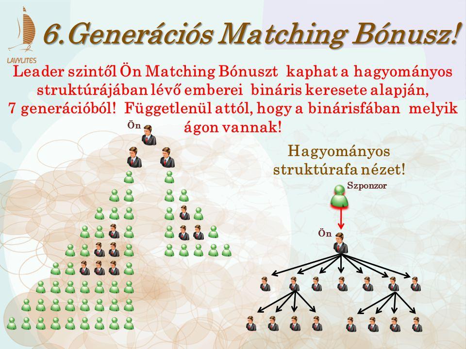 6.Generációs Matching Bónusz! Hagyományos struktúrafa nézet! Leader szintől Ön Matching Bónuszt kaphat a hagyományos struktúrájában lévő emberei binár