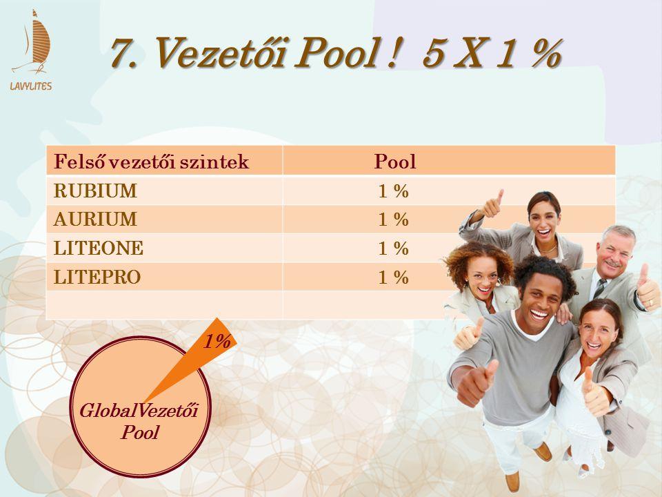 Felső vezetői szintek Pool RUBIUM 1 % AURIUM 1 % LITEONE 1 % LITEPRO 1 % 7. Vezetői Pool ! 5 X 1 % 1% GlobalVezetői Pool