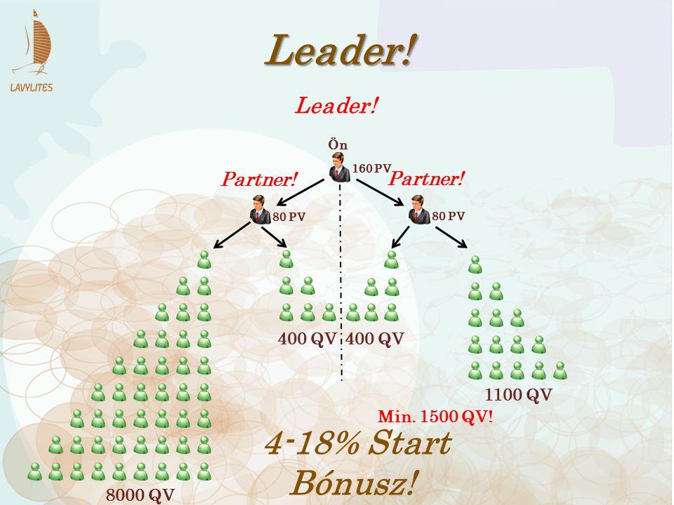 160 PV 80 PV 1100 QV Leader! 80 PV 4-18% Start Bónusz! Partner! 8000 QV 400 QV Leader! Min. 1500 QV! Ön