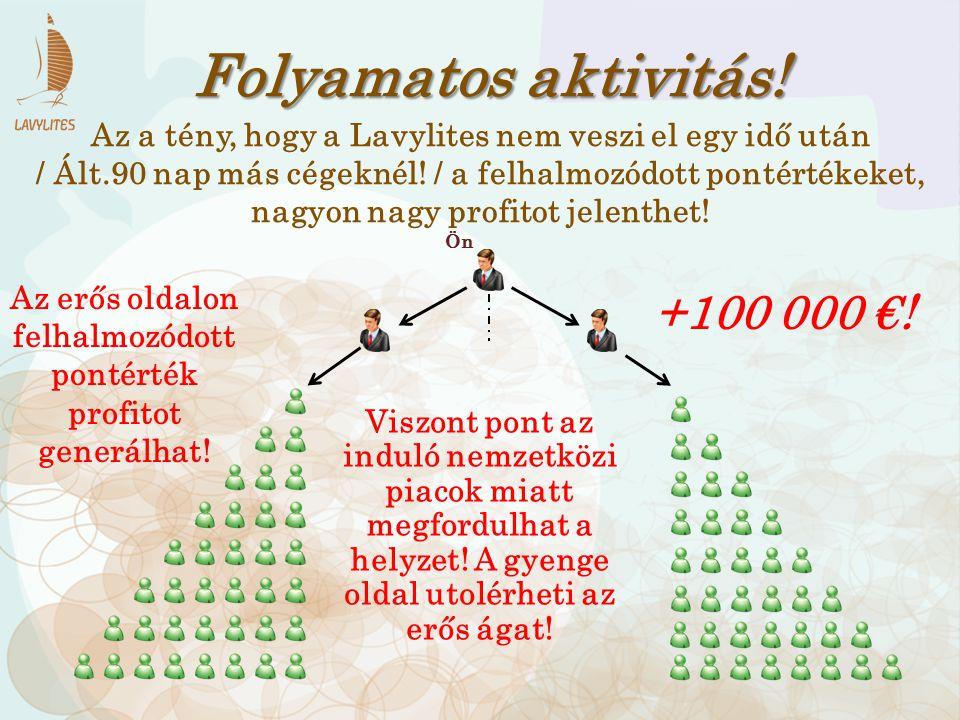 Folyamatos aktivitás! +100 000 €! Viszont pont az induló nemzetközi piacok miatt megfordulhat a helyzet! A gyenge oldal utolérheti az erős ágat! Az er