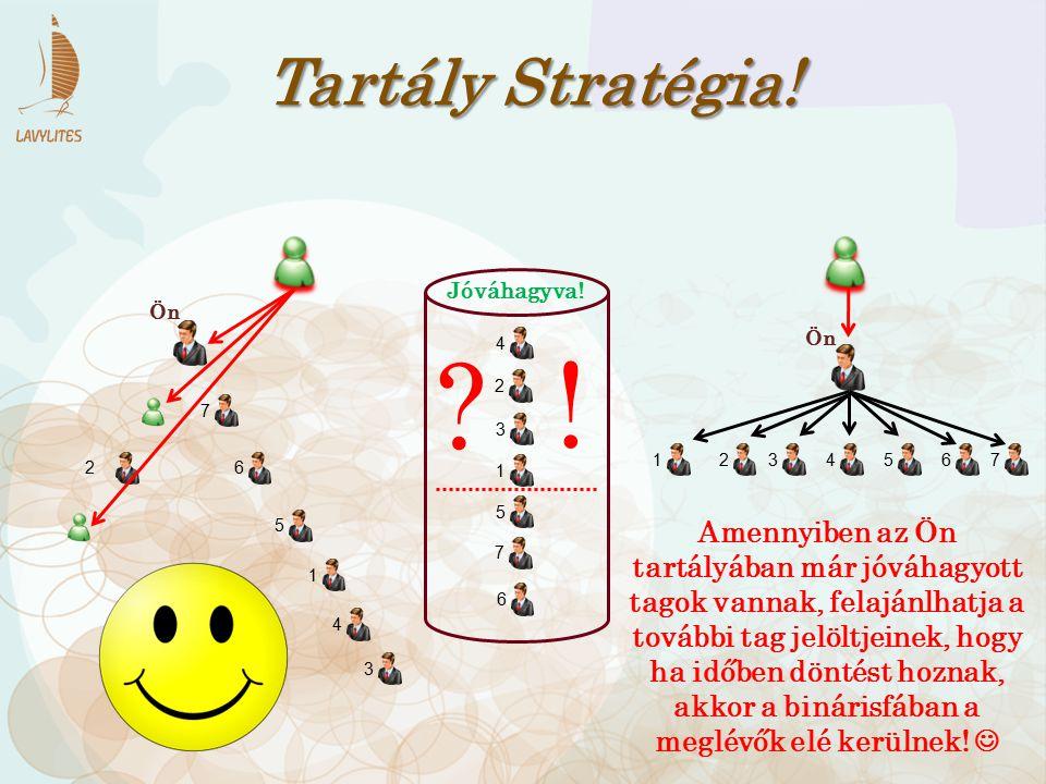 143 2 4 65 7 2 6 5 3 1 7 Tartály Stratégia! 7 5 1 3 2 4 6 Jóváhagyva! ! Amennyiben az Ön tartályában már jóváhagyott tagok vannak, felajánlhatja a tov
