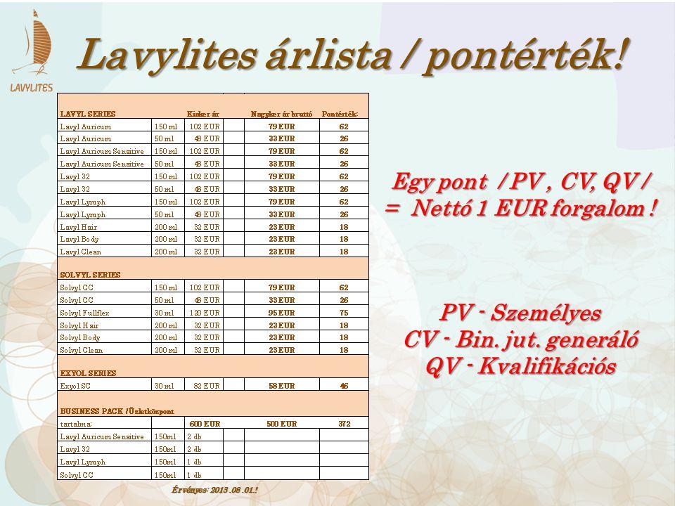 Lavylites árlista / pontérték! Érvényes: 2013.08.01.! Egy pont / PV, CV, QV / = Nettó 1 EUR forgalom ! PV - Személyes CV - Bin. jut. generáló QV - Kva