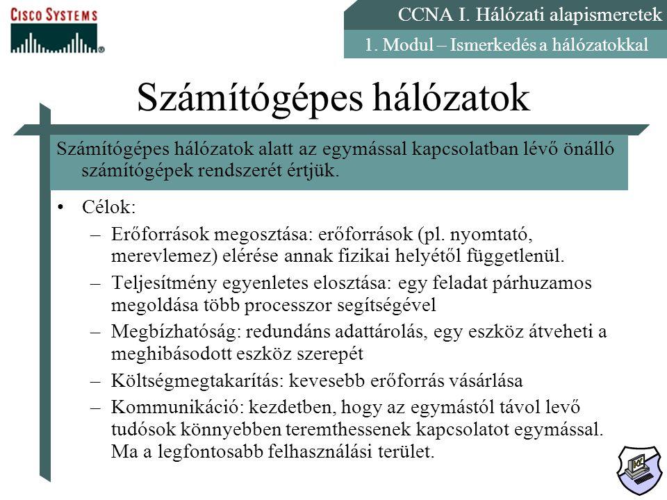 CCNA I. Hálózati alapismeretek 1. Modul – Ismerkedés a hálózatokkal Számítógépes hálózatok Célok: –Erőforrások megosztása: erőforrások (pl. nyomtató,