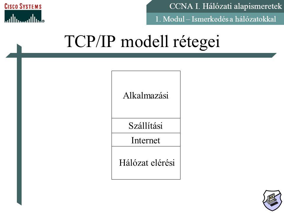 CCNA I. Hálózati alapismeretek 1. Modul – Ismerkedés a hálózatokkal TCP/IP modell rétegei Alkalmazási Szállítási Internet Hálózat elérési