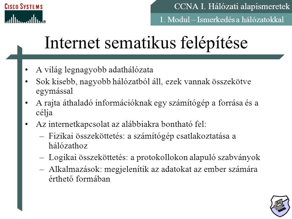 CCNA I. Hálózati alapismeretek 1. Modul – Ismerkedés a hálózatokkal Internet sematikus felépítése A világ legnagyobb adathálózata Sok kisebb, nagyobb