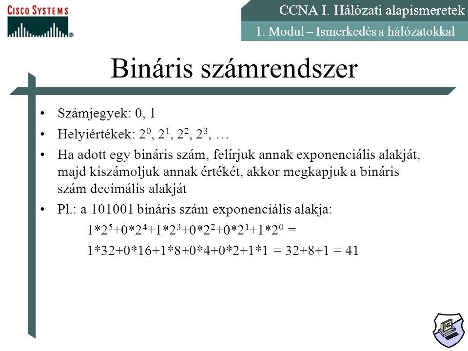 CCNA I. Hálózati alapismeretek 1. Modul – Ismerkedés a hálózatokkal Bináris számrendszer Számjegyek: 0, 1 Helyiértékek: 2 0, 2 1, 2 2, 2 3, … Ha adott