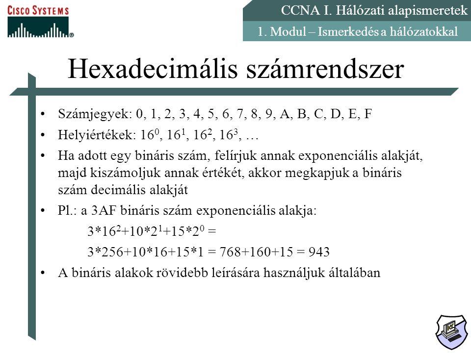 CCNA I. Hálózati alapismeretek 1. Modul – Ismerkedés a hálózatokkal Hexadecimális számrendszer Számjegyek: 0, 1, 2, 3, 4, 5, 6, 7, 8, 9, A, B, C, D, E