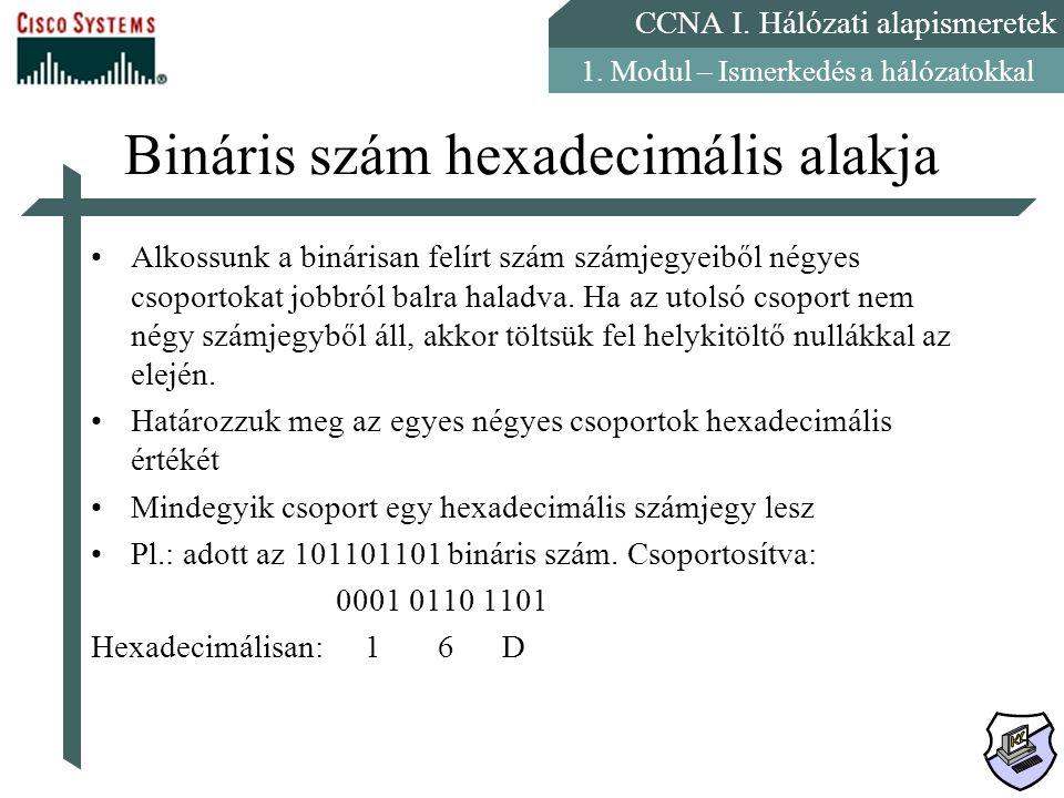CCNA I. Hálózati alapismeretek 1. Modul – Ismerkedés a hálózatokkal Bináris szám hexadecimális alakja Alkossunk a binárisan felírt szám számjegyeiből