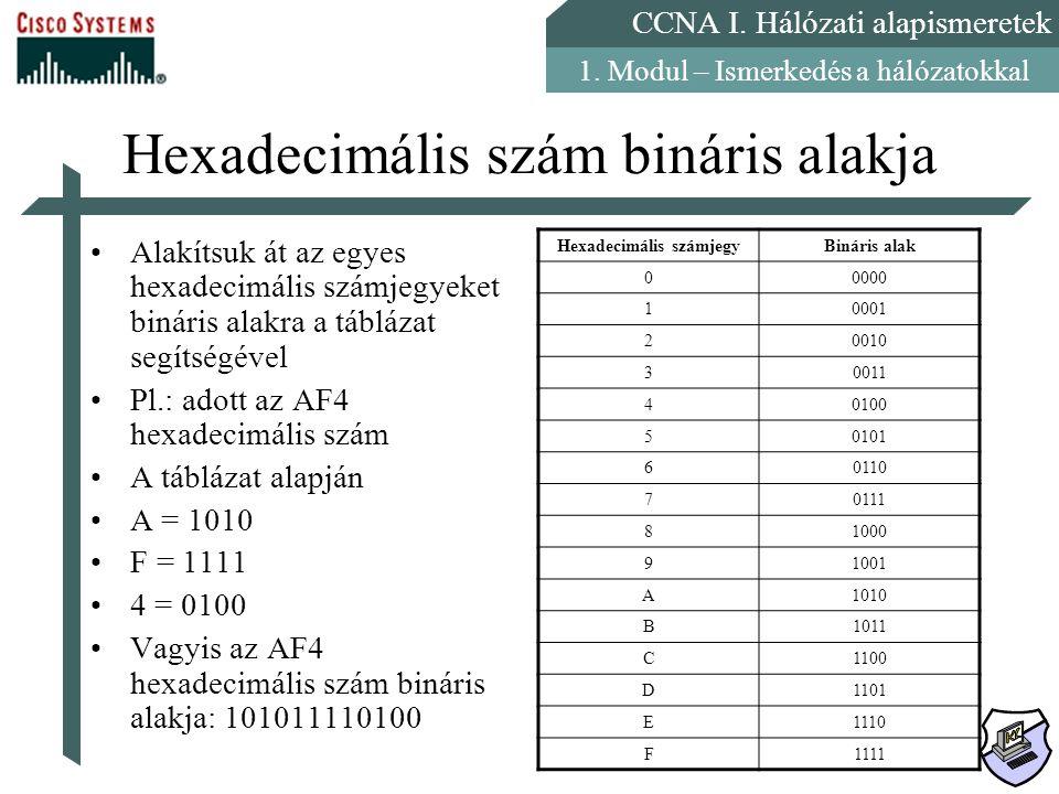 CCNA I. Hálózati alapismeretek 1. Modul – Ismerkedés a hálózatokkal Hexadecimális szám bináris alakja Alakítsuk át az egyes hexadecimális számjegyeket