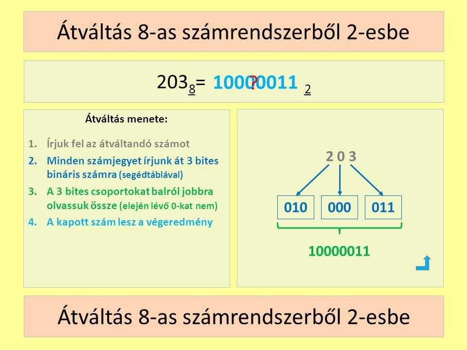 Átváltás 8-as számrendszerből 2-esbe Átváltás menete: 1.Írjuk fel az átváltandó számot 2.Minden számjegyet írjunk át 3 bites bináris számra (segédtáblával) 3.A 3 bites csoportokat balról jobbra olvassuk össze (elején lévő 0-kat nem) 4.A kapott szám lesz a végeredmény 203 8 = 2 2 0 3 000 10000011 .