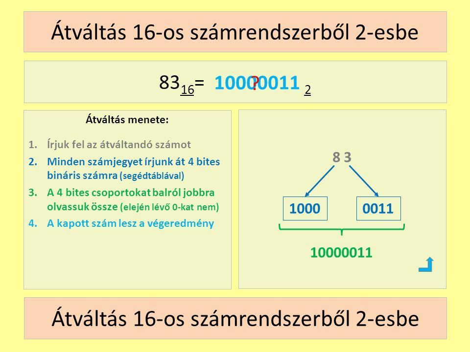 Átváltás 16-os számrendszerből 2-esbe Átváltás menete: 1.Írjuk fel az átváltandó számot 2.Minden számjegyet írjunk át 4 bites bináris számra (segédtáblával) 3.A 4 bites csoportokat balról jobbra olvassuk össze (elején lévő 0-kat nem) 4.A kapott szám lesz a végeredmény 83 16 = 2 8 3 10000011 .