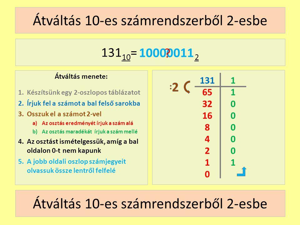 65 Átváltás 10-es számrendszerből 2-esbe Átváltás menete: 1.Készítsünk egy 2-oszlopos táblázatot 2.Írjuk fel a számot a bal felső sarokba 3.Osszuk el a számot 2-vel a)Az osztás eredményét írjuk a szám alá b)Az osztás maradékát írjuk a szám mellé 4.Az osztást ismételgessük, amíg a bal oldalon 0-t nem kapunk 5.A jobb oldali oszlop számjegyeit olvassuk össze lentről felfelé 131 10 = 2 131 32 16 8 4 2 1 0 1 1 0 0 0 0 0 1 10000011 .