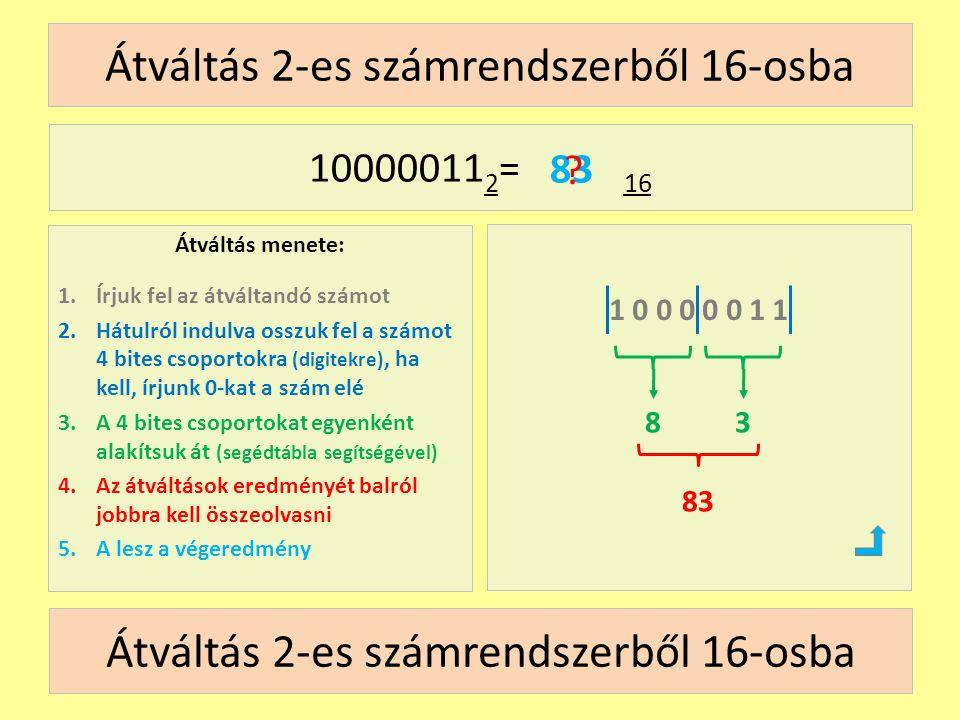 Átváltás 2-es számrendszerből 16-osba Átváltás menete: 1.Írjuk fel az átváltandó számot 2.Hátulról indulva osszuk fel a számot 4 bites csoportokra (digitekre), ha kell, írjunk 0-kat a szám elé 3.A 4 bites csoportokat egyenként alakítsuk át (segédtábla segítségével) 4.Az átváltások eredményét balról jobbra kell összeolvasni 5.A lesz a végeredmény 10000011 2 = 16 1 0 0 0 0 0 1 1 8 83 .