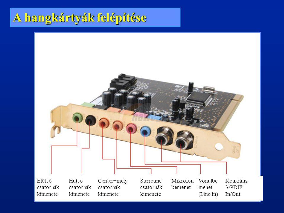 DIGITÁLIS HANGFORMÁTUMOK.MP3: MPEG Audio Layer 3, 12:1 tömörítési ráta.WAV: Windows alatti hangformátum. A mintavételi frekvencia 11025 Hz, 22050 Hz,