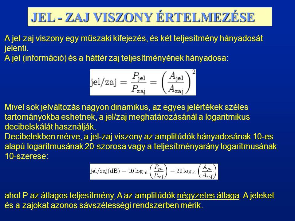 A jel-zaj viszony egy műszaki kifejezés, és két teljesítmény hányadosát jelenti.