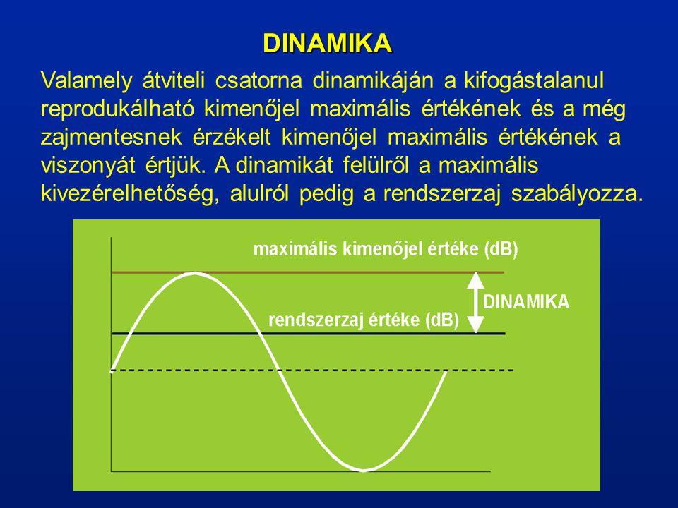 DINAMIKA Valamely átviteli csatorna dinamikáján a kifogástalanul reprodukálható kimenőjel maximális értékének és a még zajmentesnek érzékelt kimenőjel maximális értékének a viszonyát értjük.