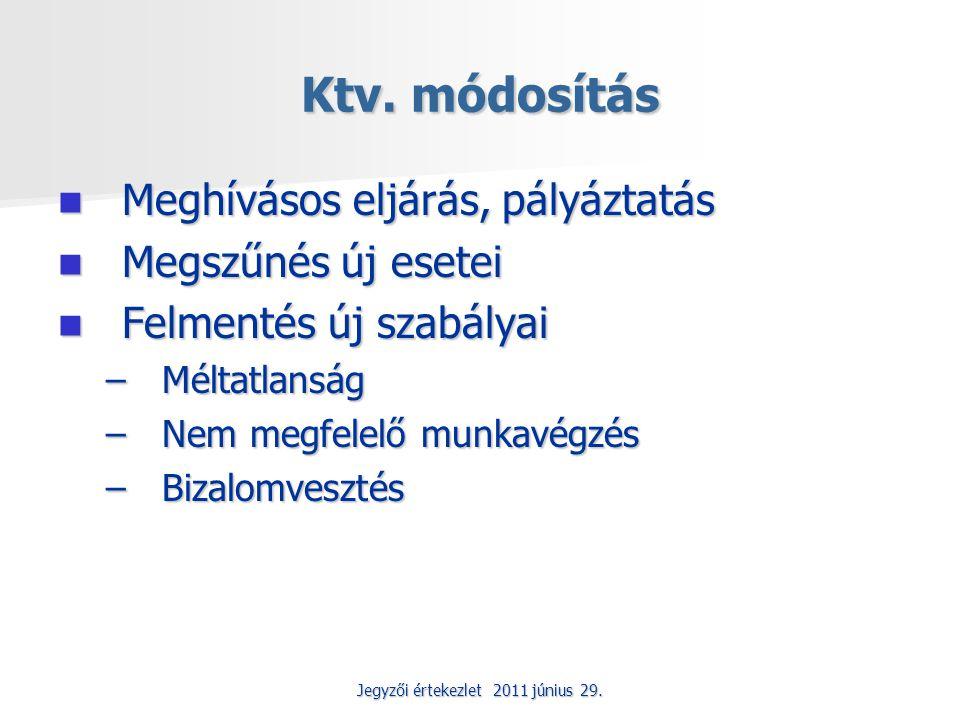 Jegyzői értekezlet 2011 június 29. Ktv.
