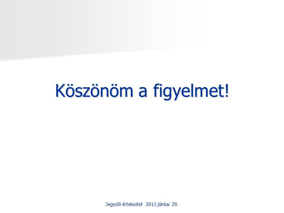 Jegyzői értekezlet 2011 június 29. Köszönöm a figyelmet!